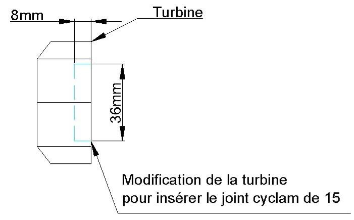 bague cyclam pompe